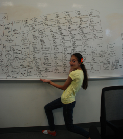 This scholar proudly displays her work. Doing arithmetic, the DaVinci Camp way.